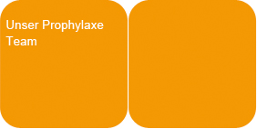 prophylaxe of